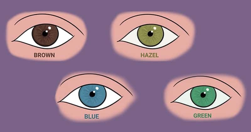 Fun Test: The Color of Your Eyes Can Reveal a Lot About Your