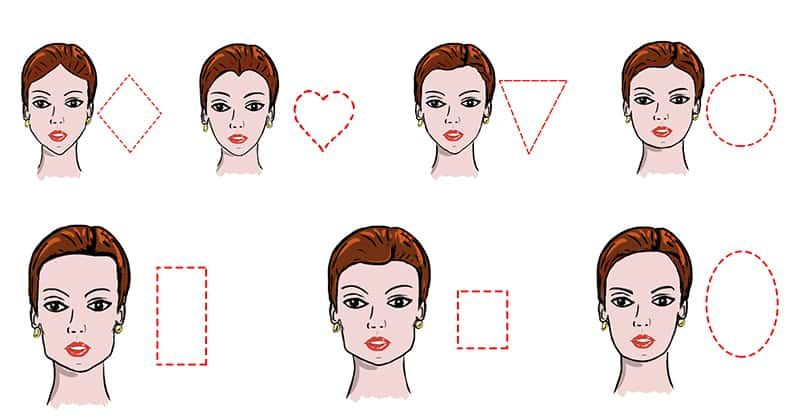 Amazing Know Your Face Shape And Pick The Best Hairstyles That Complement Schematic Wiring Diagrams Amerangerunnerswayorg